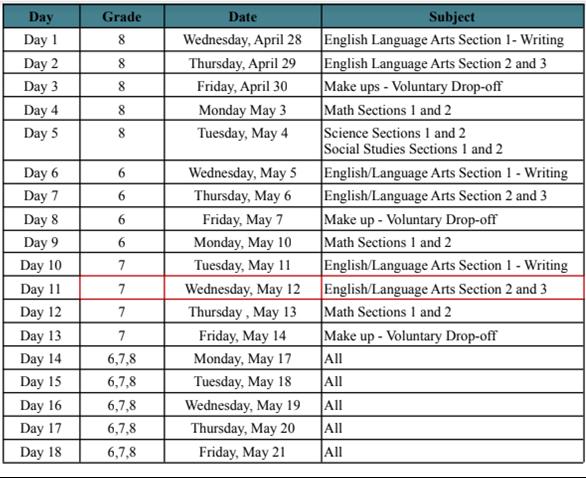 testing dates2